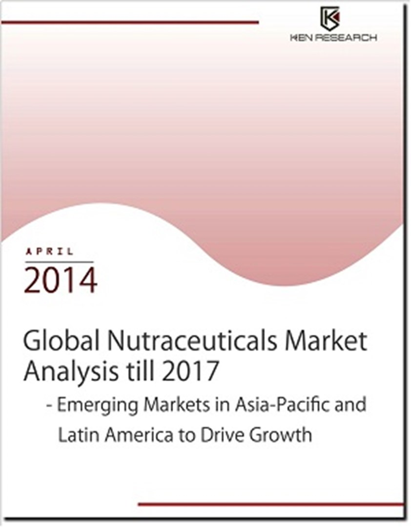 """globlal nutraceutical ingredients industry swot analysis Future market insights has revealed various facts on the global insoluble dietary fibre market in its recently published research report titled """"insoluble dietary fibre market: global industry analysis (2012-2016) and opportunity assessment (2017-2027)."""