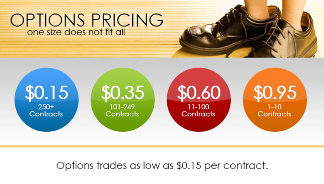 Options trading commission rates