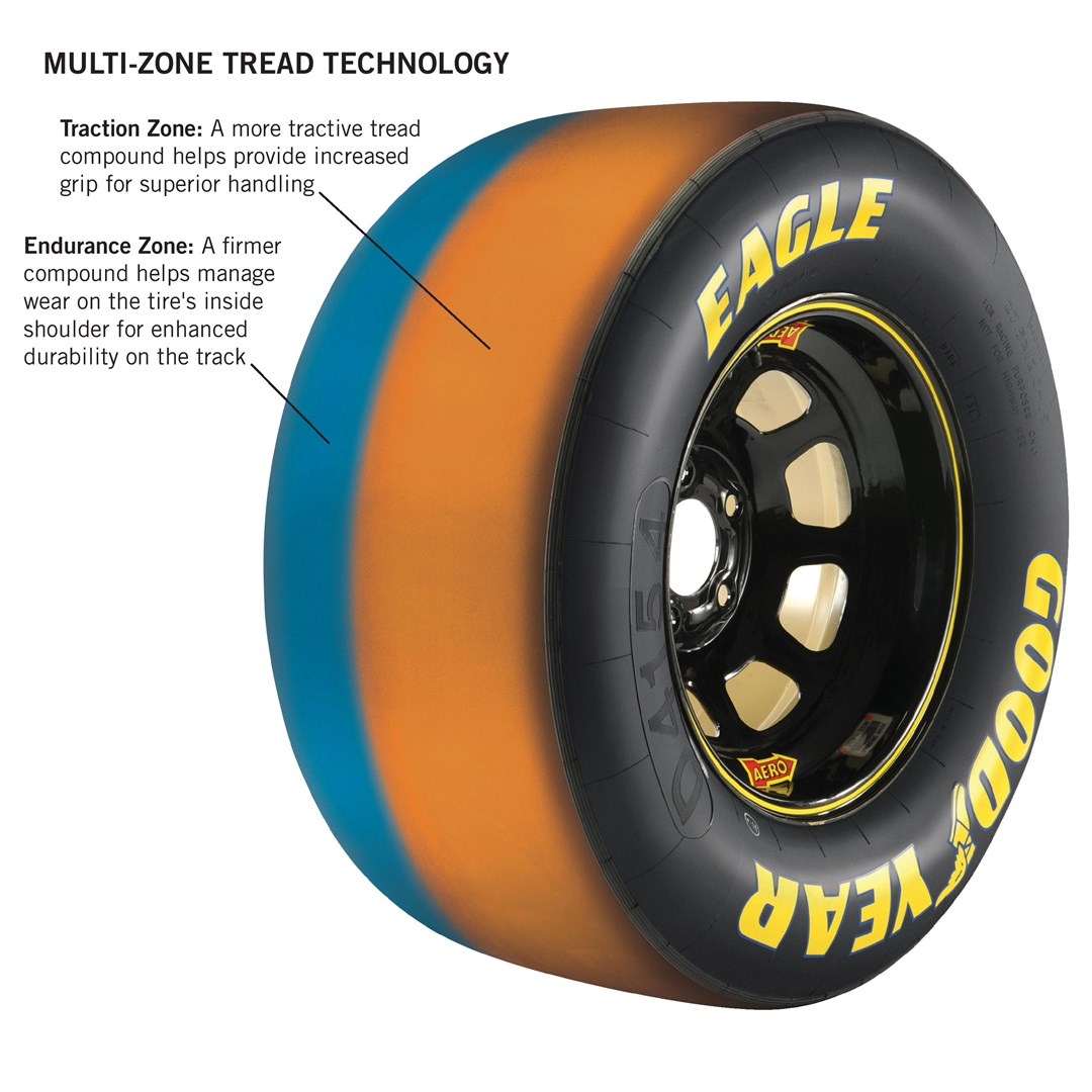 Goodyear Racing Tires >> Goodyear Debuts New NASCAR Tire Technology in Atlanta : Goodyear Racing