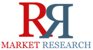 Spinal Implants and Spinal Devices Market Expected to Reach